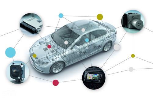 汽车行业是世界上最高科技行业之一