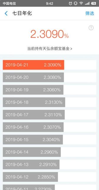 天弘余额宝货币市场基金今年继续遭遇资金流出的局面 其资金管理