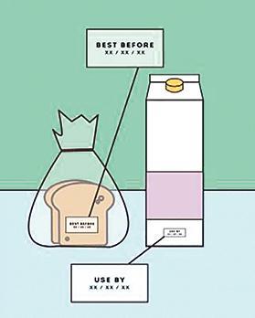 可以在白色有机废物袋中处理的物品包括过期食