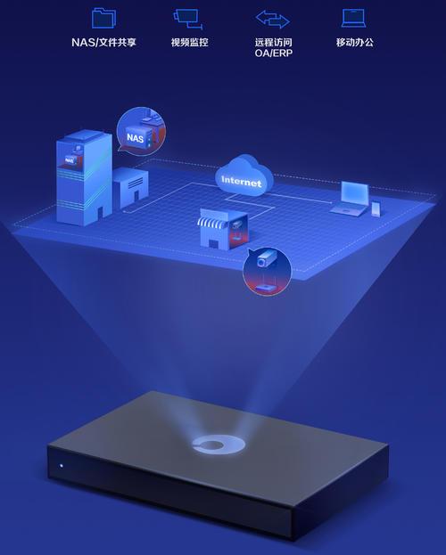 模型预测到2030年锂离子电池在存储应用中最具竞争力
