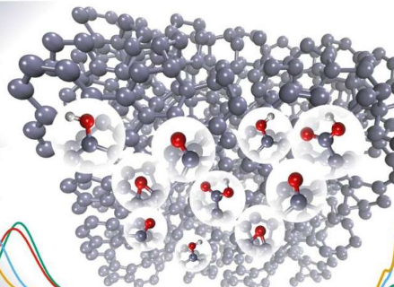 量身定制的碳可以帮助科学家发现遗传性疾病和正确剂量的药物