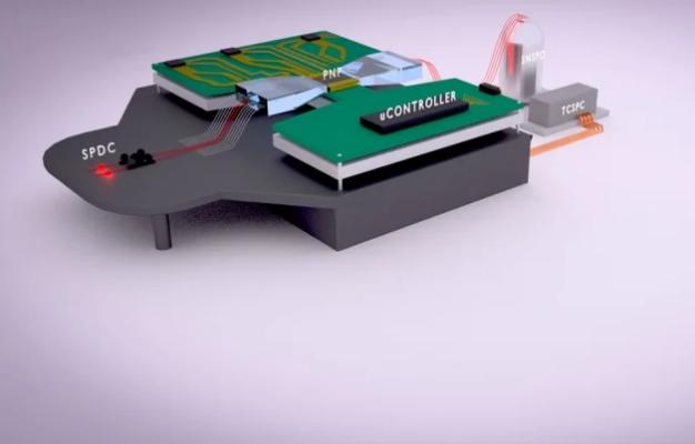 如何验证量子芯片是否正确计算?