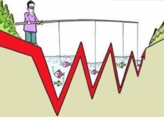 股票操作方法 股票高抛低吸案例分析