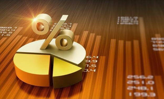 如何投资周期股?如何投资美股?