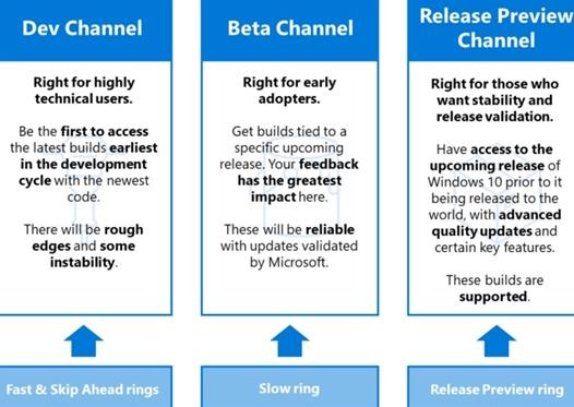 微软也表示将会对新系统的更新做出调整减少Bug保证质量