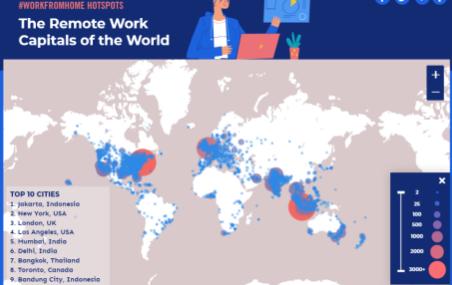 世界上最受欢迎的在家工作地点雅加达纽约市和伦敦