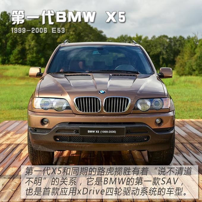 30岁到60岁都喜欢海外试驾全新BMW X5 40i-图3