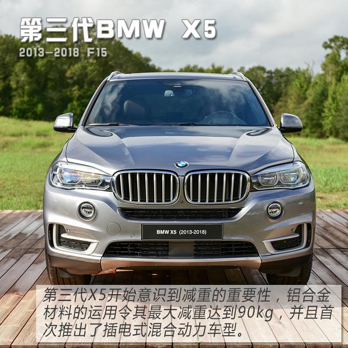30岁到60岁都喜欢海外试驾全新BMW X5 40i-图6