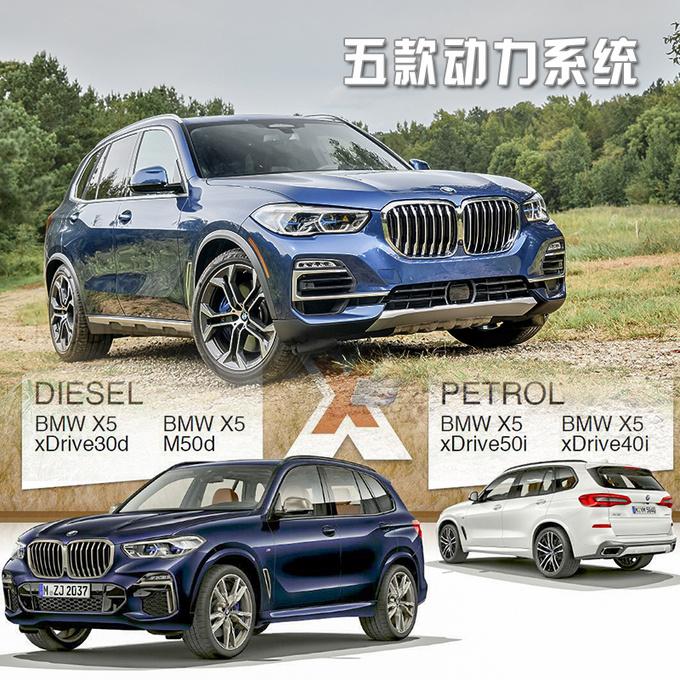 30岁到60岁都喜欢海外试驾全新BMW X5 40i-图9