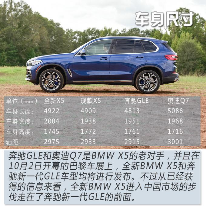 30岁到60岁都喜欢海外试驾全新BMW X5 40i-图11