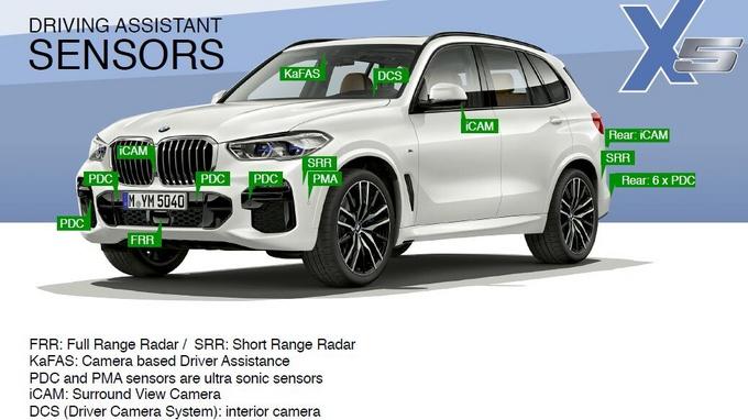 30岁到60岁都喜欢海外试驾全新BMW X5 40i-图14