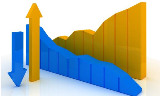 新贵控股公司的股票在四月份下跌了15%
