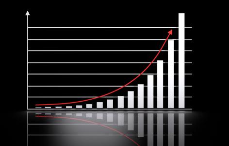 多米诺比萨股票飙升至历史新高