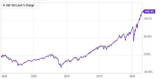 3种可以帮助您度过市场崩盘的先锋ETF